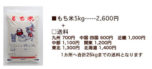 kakaku_mochi